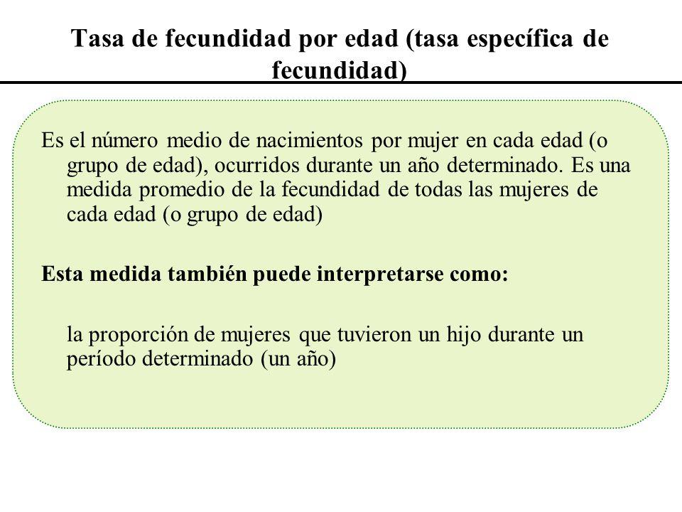 Tasa de fecundidad por edad (tasa específica de fecundidad)