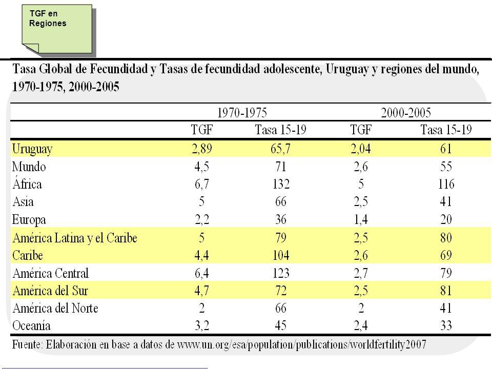 TGF en Regiones Paraguay