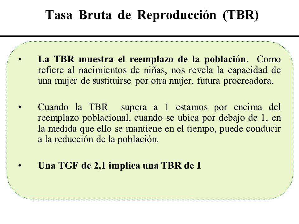 Tasa Bruta de Reproducción (TBR)