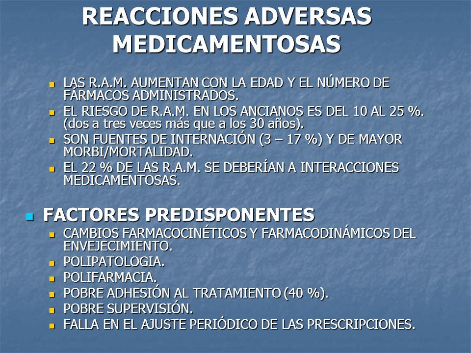 REACCIONES ADVERSAS MEDICAMENTOSAS