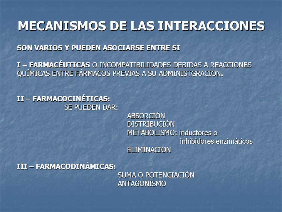 MECANISMOS DE LAS INTERACCIONES