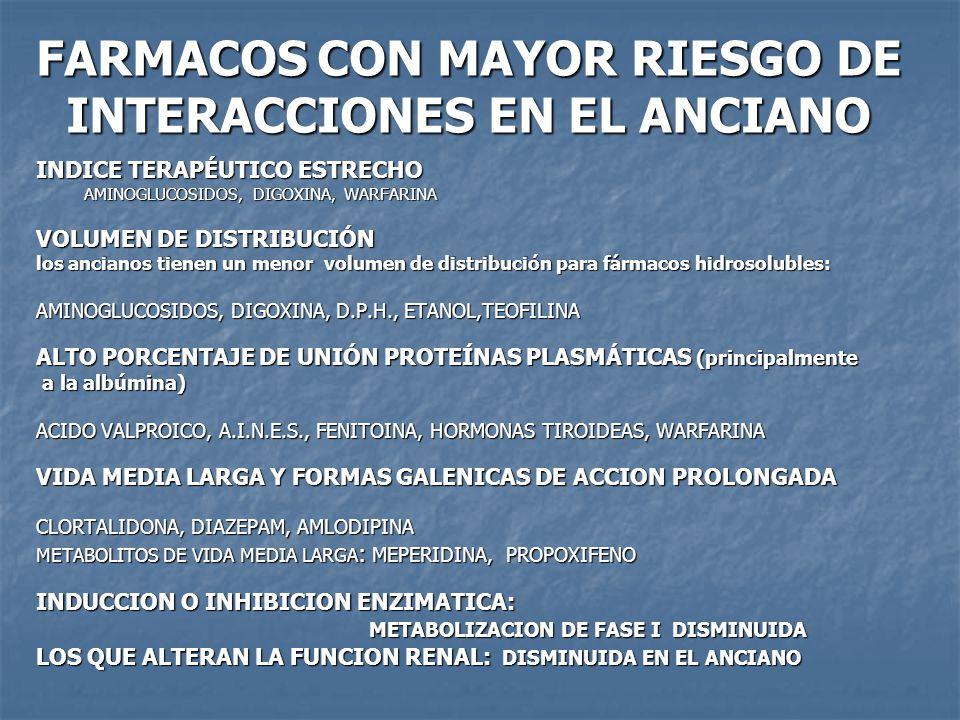 FARMACOS CON MAYOR RIESGO DE INTERACCIONES EN EL ANCIANO