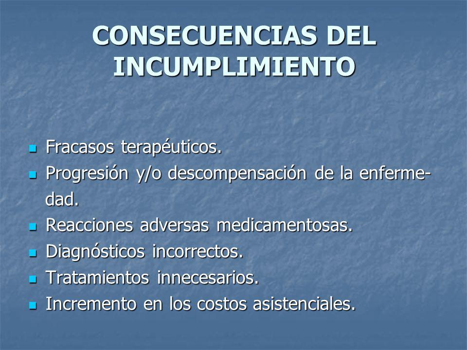 CONSECUENCIAS DEL INCUMPLIMIENTO