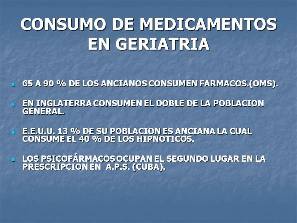 CONSUMO DE MEDICAMENTOS EN GERIATRIA