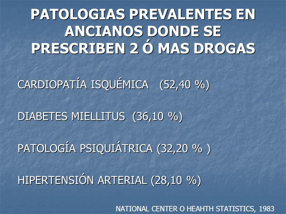 PATOLOGIAS PREVALENTES EN ANCIANOS DONDE SE PRESCRIBEN 2 Ó MAS DROGAS