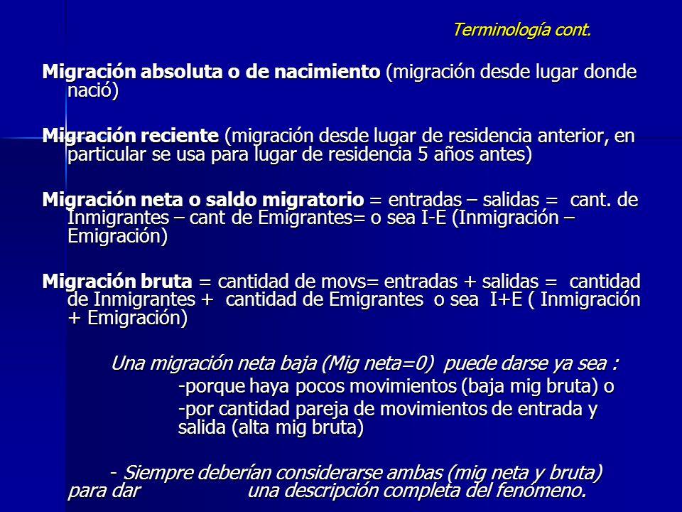 Migración absoluta o de nacimiento (migración desde lugar donde nació)