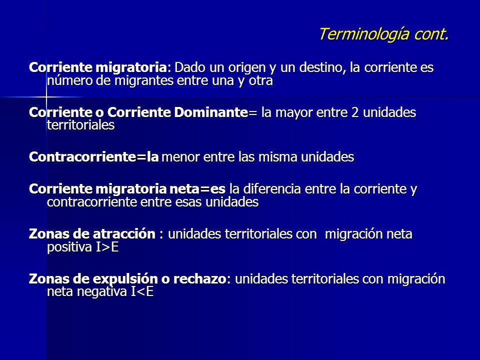 Terminología cont. Corriente migratoria: Dado un origen y un destino, la corriente es número de migrantes entre una y otra.