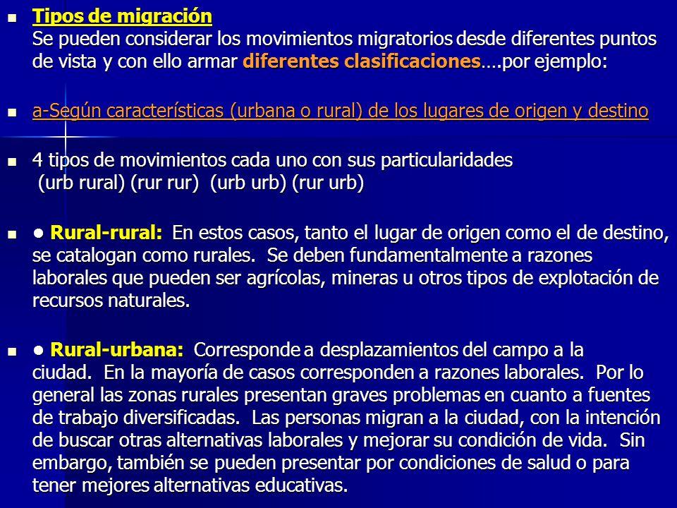 Tipos de migración Se pueden considerar los movimientos migratorios desde diferentes puntos de vista y con ello armar diferentes clasificaciones….por ejemplo:
