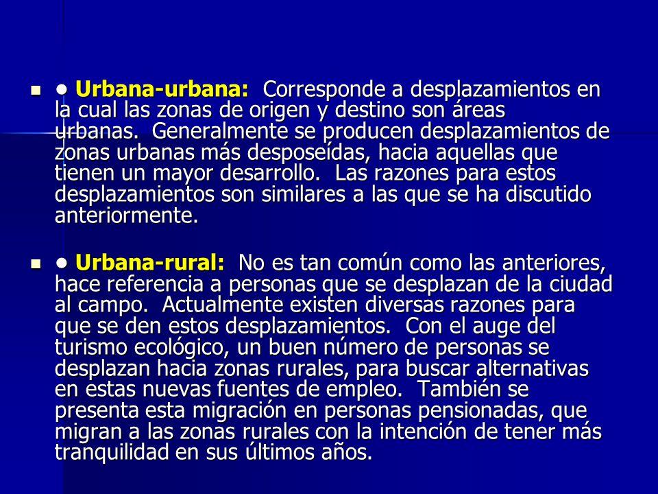 • Urbana-urbana: Corresponde a desplazamientos en la cual las zonas de origen y destino son áreas urbanas. Generalmente se producen desplazamientos de zonas urbanas más desposeídas, hacia aquellas que tienen un mayor desarrollo. Las razones para estos desplazamientos son similares a las que se ha discutido anteriormente.
