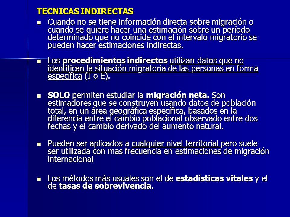 TECNICAS INDIRECTAS