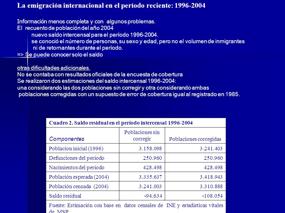 La emigración internacional en el período reciente: 1996-2004