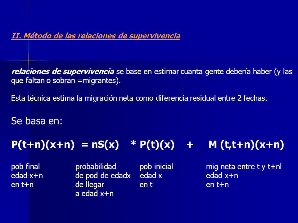P(t+n)(x+n) = nS(x) * P(t)(x) + M (t,t+n)(x+n)