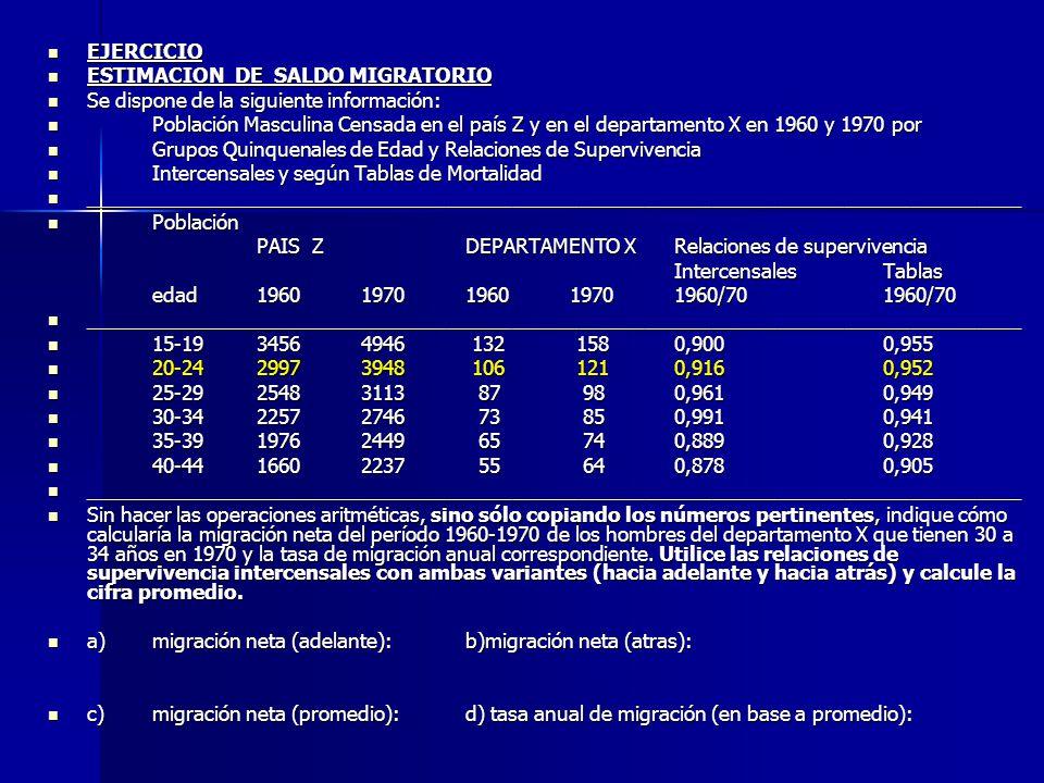 EJERCICIO ESTIMACION DE SALDO MIGRATORIO. Se dispone de la siguiente información: