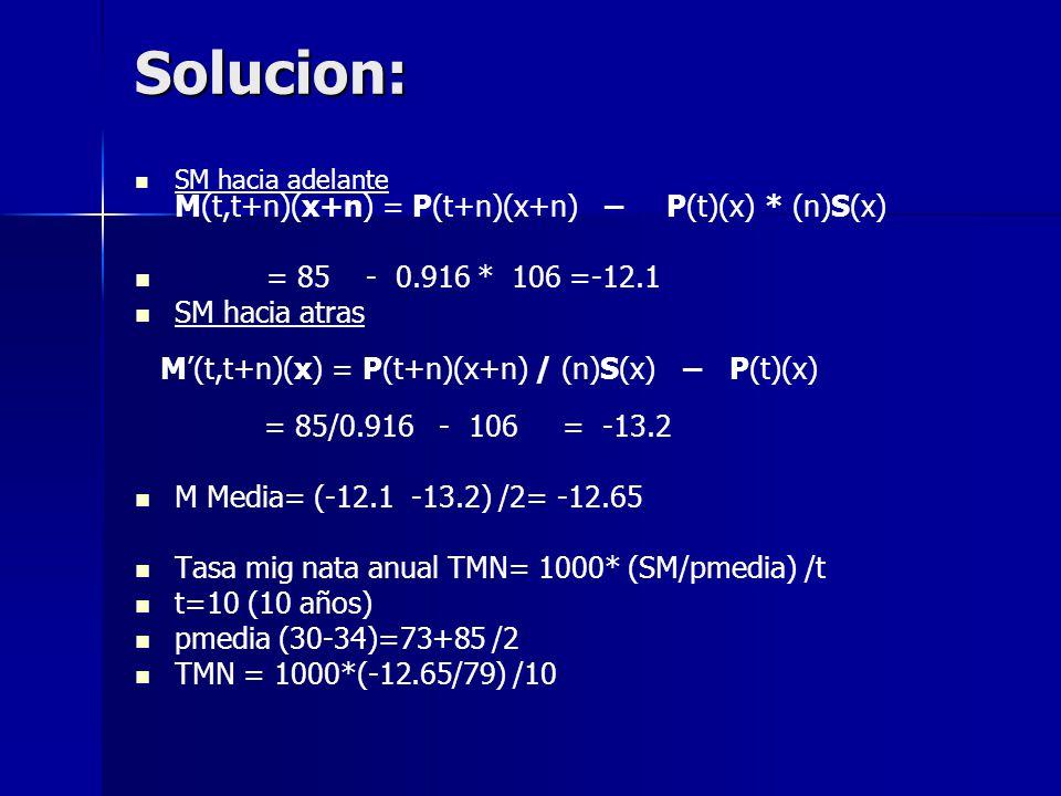 Solucion: M(t,t+n)(x+n) = P(t+n)(x+n) – P(t)(x) * (n)S(x)