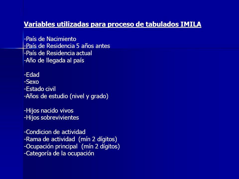 Variables utilizadas para proceso de tabulados IMILA