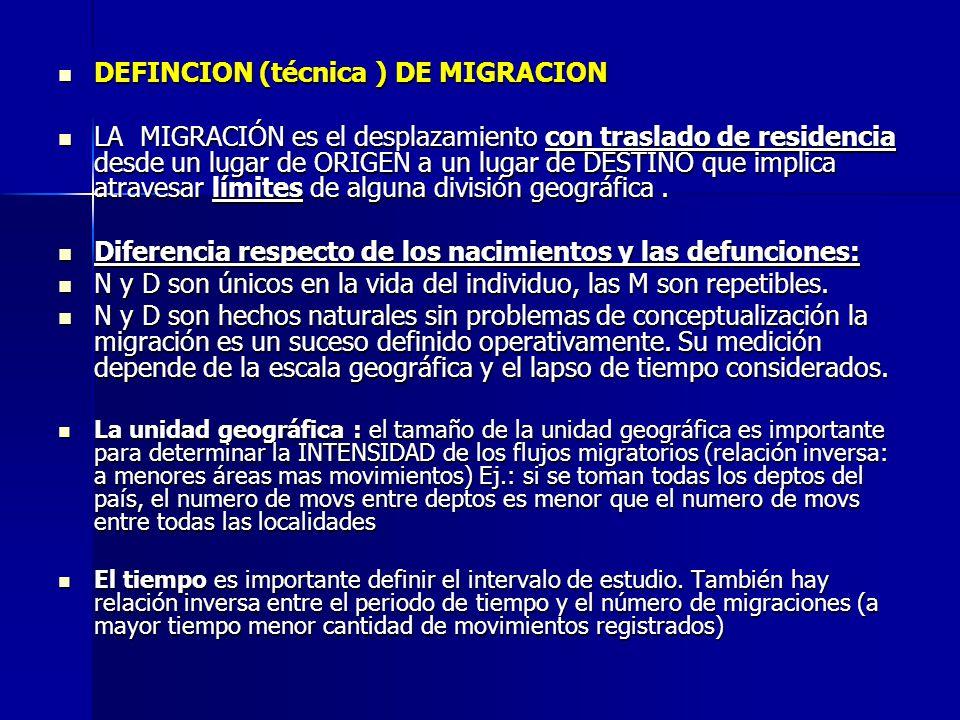 DEFINCION (técnica ) DE MIGRACION