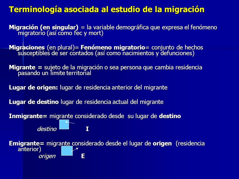Terminología asociada al estudio de la migración