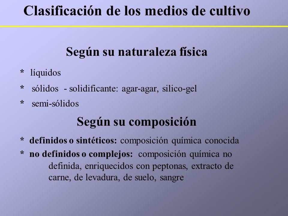 Clasificación de los medios de cultivo Según su naturaleza física