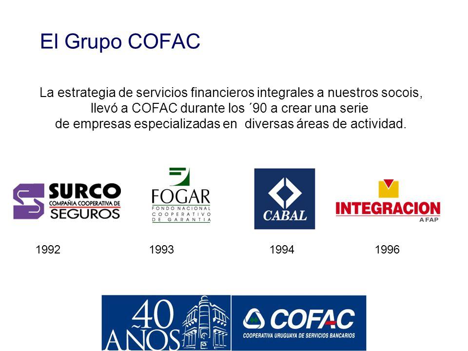 El Grupo COFAC La estrategia de servicios financieros integrales a nuestros socois, llevó a COFAC durante los ´90 a crear una serie.