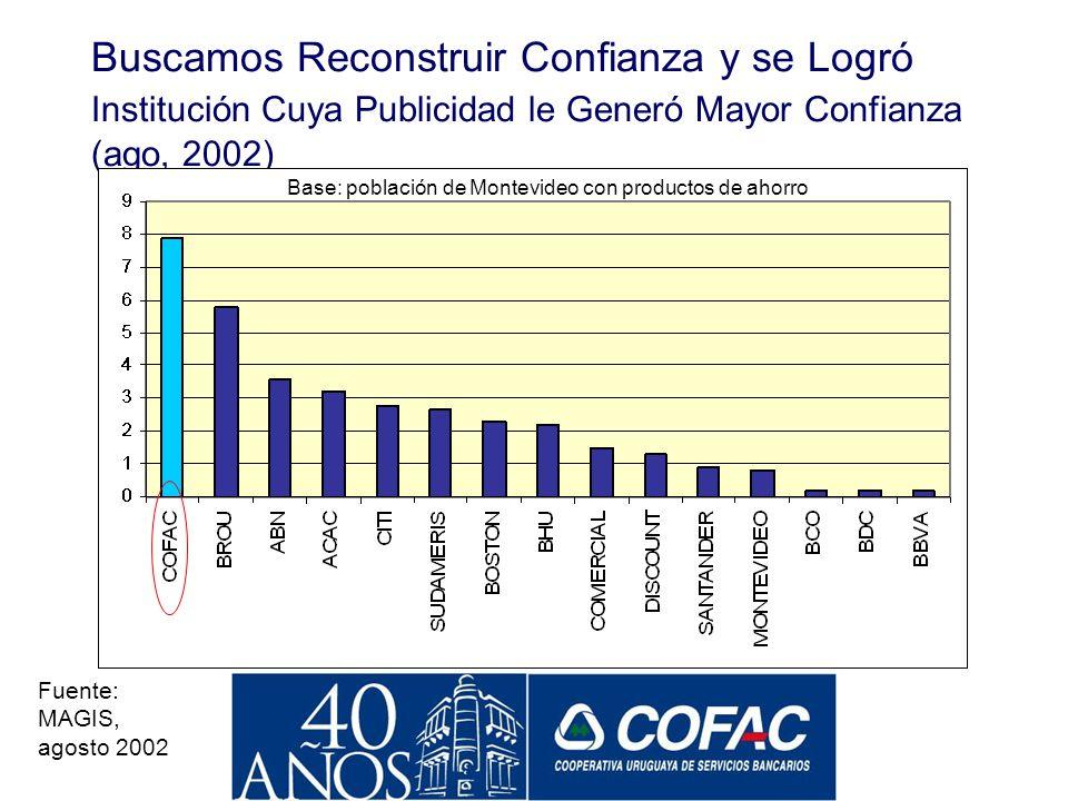 Buscamos Reconstruir Confianza y se Logró Institución Cuya Publicidad le Generó Mayor Confianza (ago, 2002)