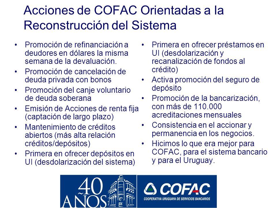 Acciones de COFAC Orientadas a la Reconstrucción del Sistema