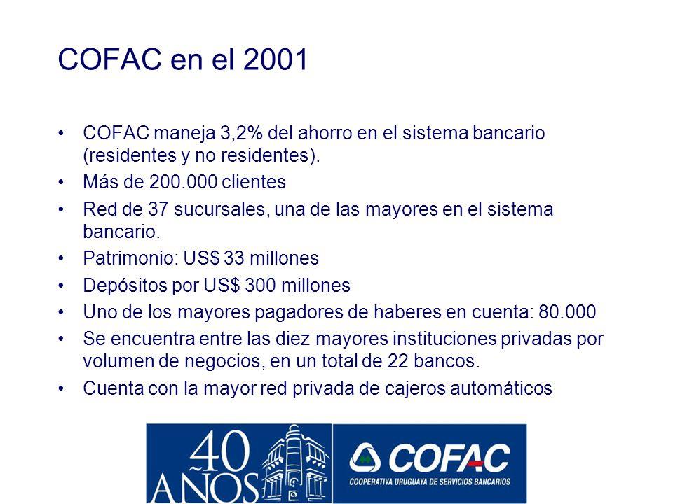 COFAC en el 2001 COFAC maneja 3,2% del ahorro en el sistema bancario (residentes y no residentes). Más de 200.000 clientes.