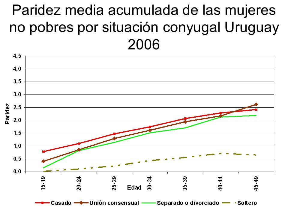 Paridez media acumulada de las mujeres no pobres por situación conyugal Uruguay 2006