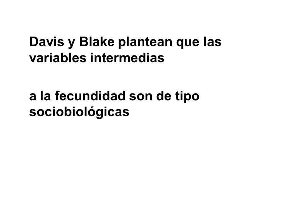 Davis y Blake plantean que las variables intermedias