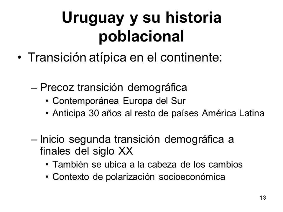 Uruguay y su historia poblacional
