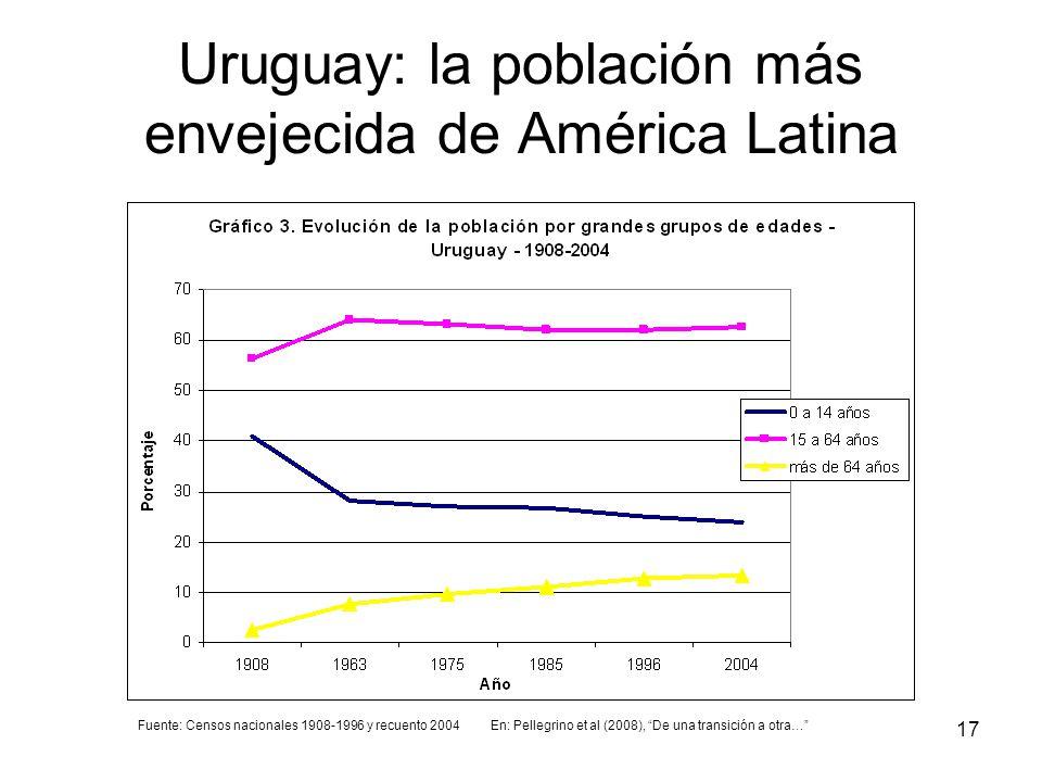 Uruguay: la población más envejecida de América Latina