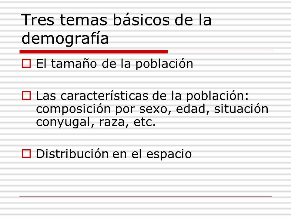 Tres temas básicos de la demografía