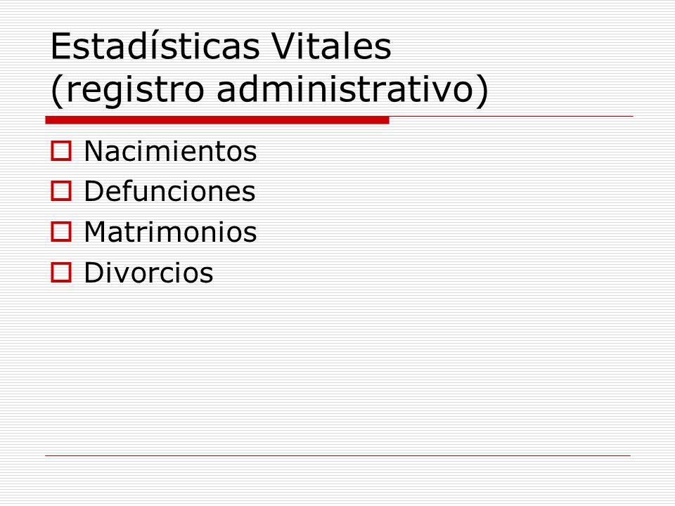 Estadísticas Vitales (registro administrativo)