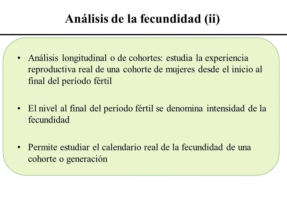 Análisis de la fecundidad (ii)