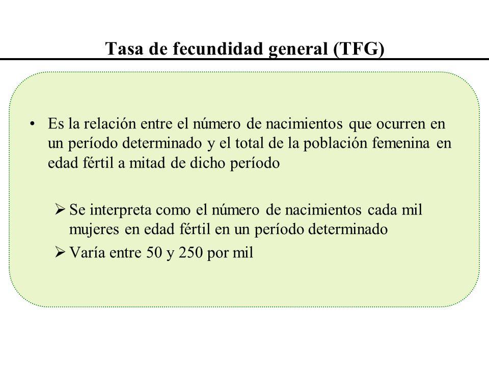 Tasa de fecundidad general (TFG)