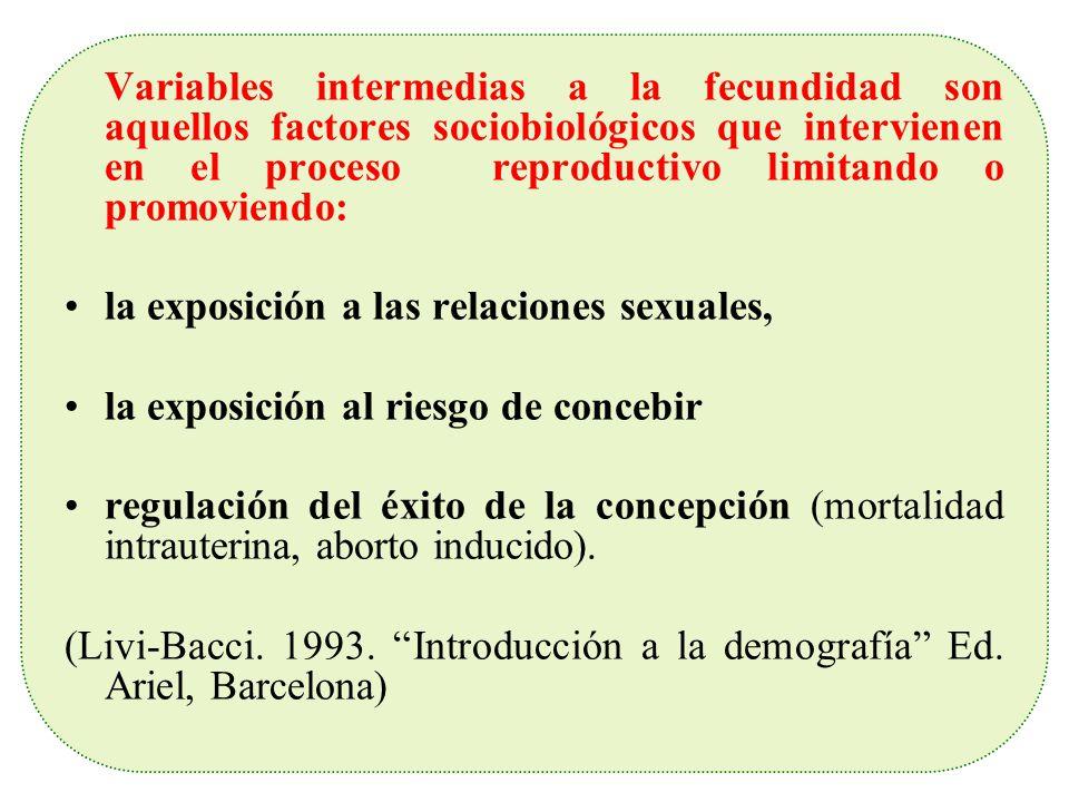 Variables intermedias a la fecundidad son aquellos factores sociobiológicos que intervienen en el proceso reproductivo limitando o promoviendo: