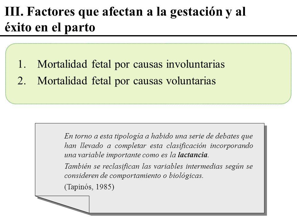 III. Factores que afectan a la gestación y al éxito en el parto