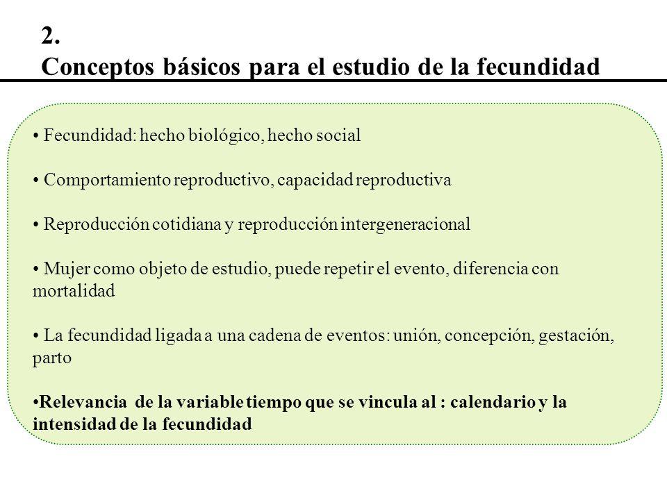 2. Conceptos básicos para el estudio de la fecundidad