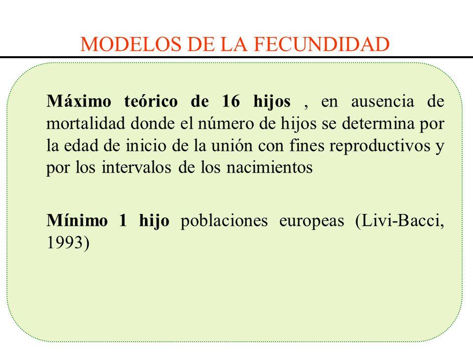 MODELOS DE LA FECUNDIDAD