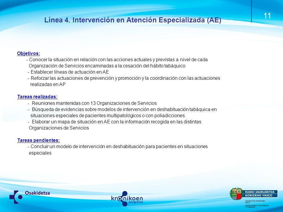 Línea 4. Intervención en Atención Especializada (AE)