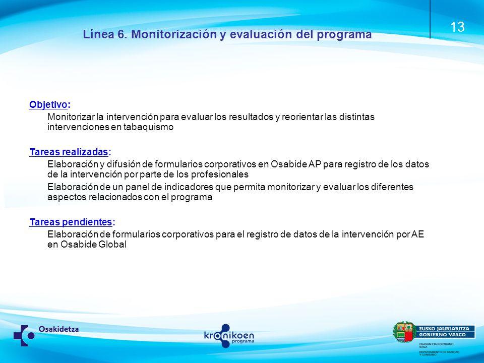 Línea 6. Monitorización y evaluación del programa