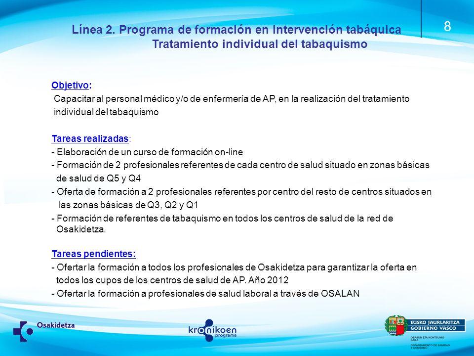 Línea 2. Programa de formación en intervención tabáquica Tratamiento individual del tabaquismo