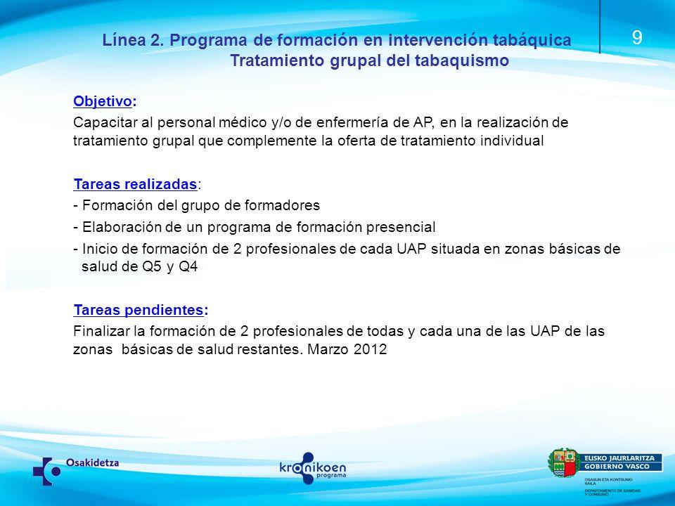 Línea 2. Programa de formación en intervención tabáquica Tratamiento grupal del tabaquismo
