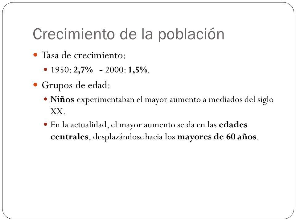 Crecimiento de la población