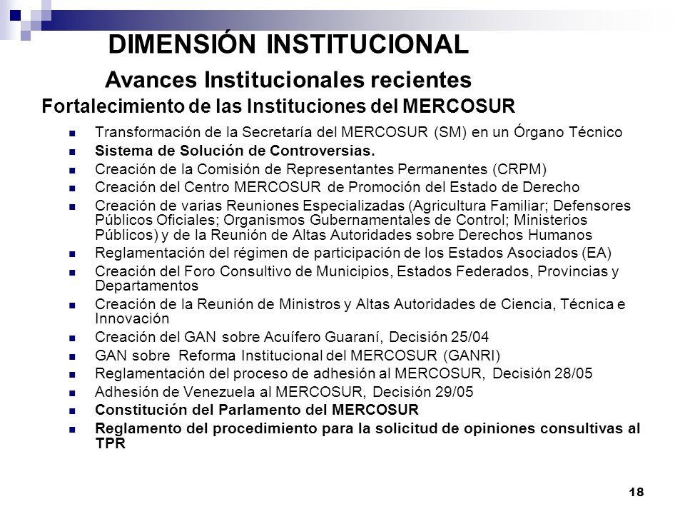 DIMENSIÓN INSTITUCIONAL Avances Institucionales recientes