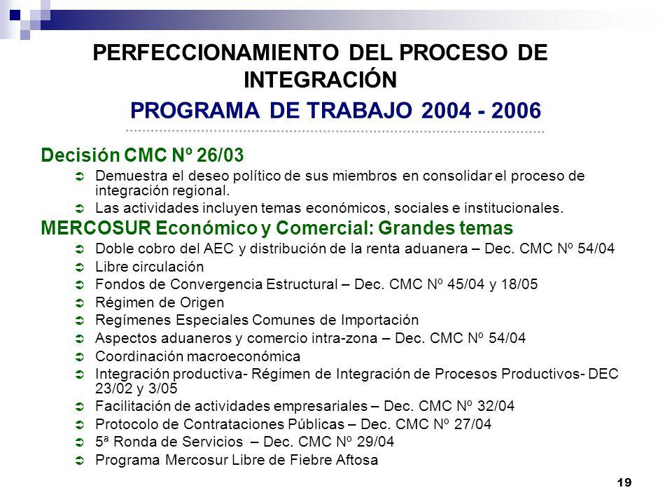 PERFECCIONAMIENTO DEL PROCESO DE INTEGRACIÓN