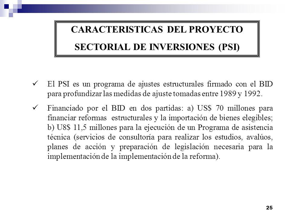 CARACTERISTICAS DEL PROYECTO SECTORIAL DE INVERSIONES (PSI)