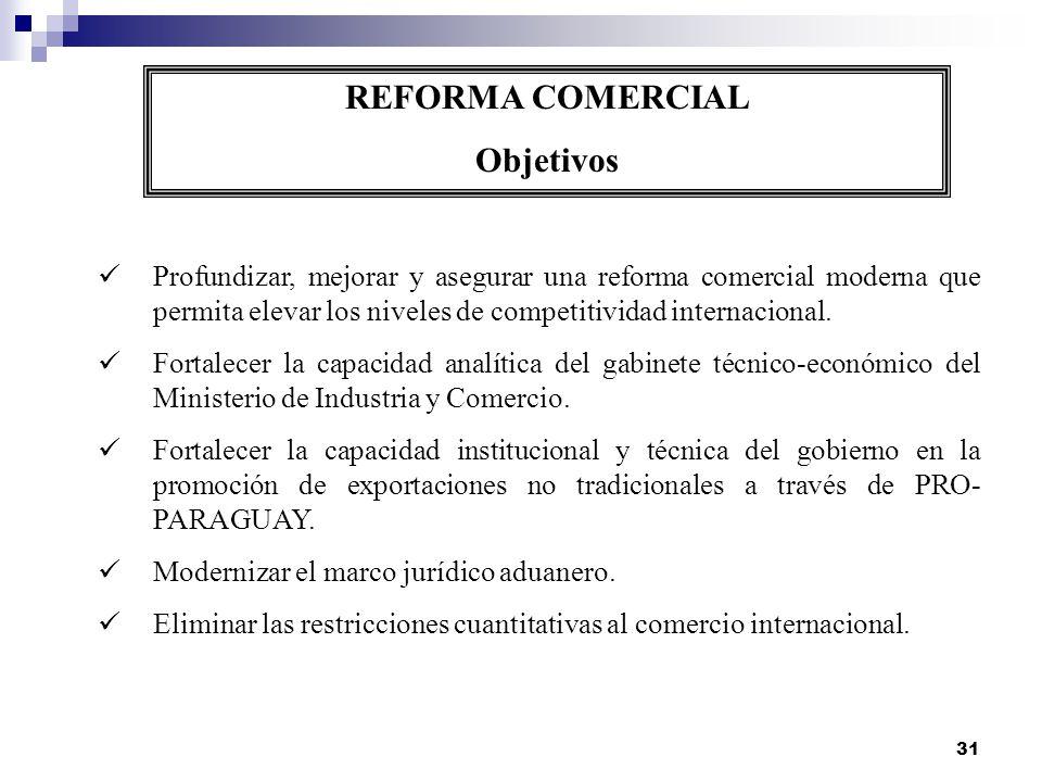 REFORMA COMERCIAL Objetivos