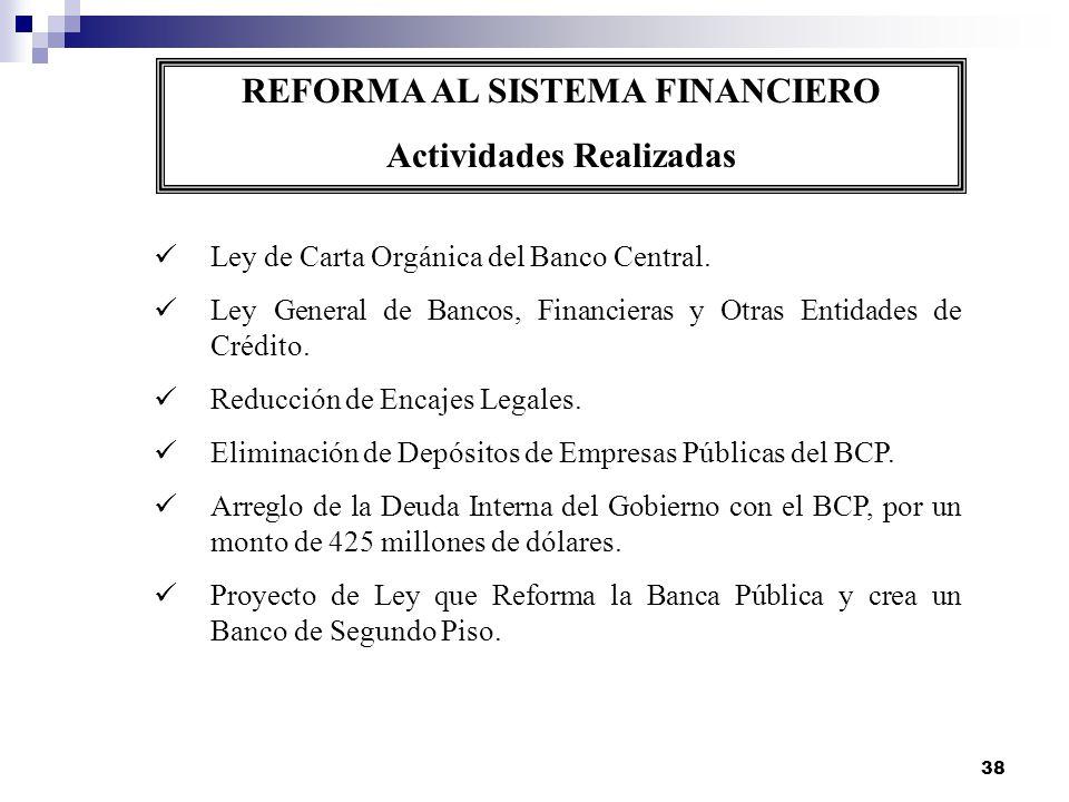 REFORMA AL SISTEMA FINANCIERO Actividades Realizadas
