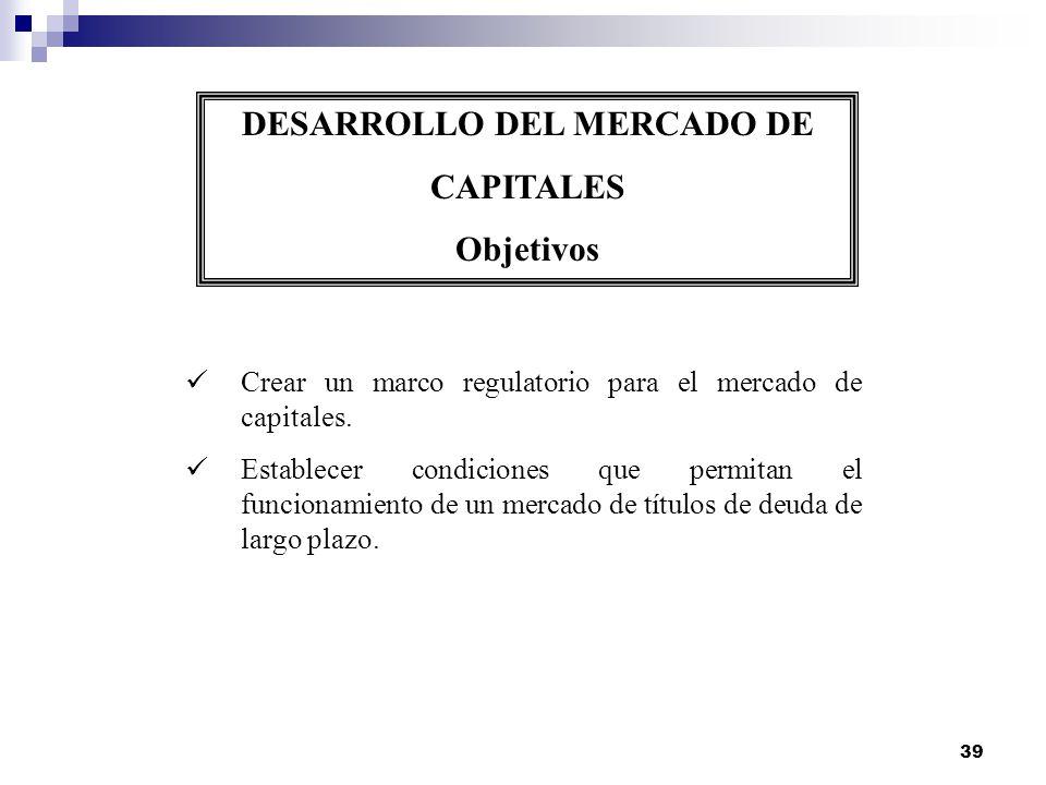 DESARROLLO DEL MERCADO DE