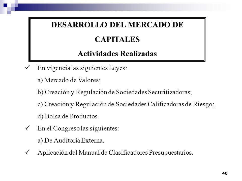 DESARROLLO DEL MERCADO DE Actividades Realizadas